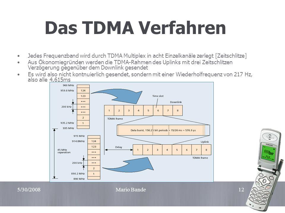 Handzettel Das TDMA Verfahren. Jedes Frequenzband wird durch TDMA Multiplex in acht Einzelkanäle zerlegt [Zeitschlitze]